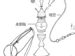 水烟壶如何安装 水烟壶如何做
