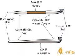 日本烟管制作结构材料是什么 日本烟管的采用办法