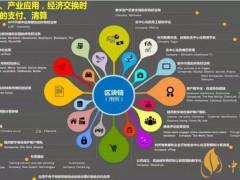 什么是区块链 新年代看中华怎么用区块链打假