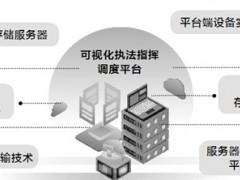 可视化执法指挥调度平台应用探索——以河北沧州局(公司)为例